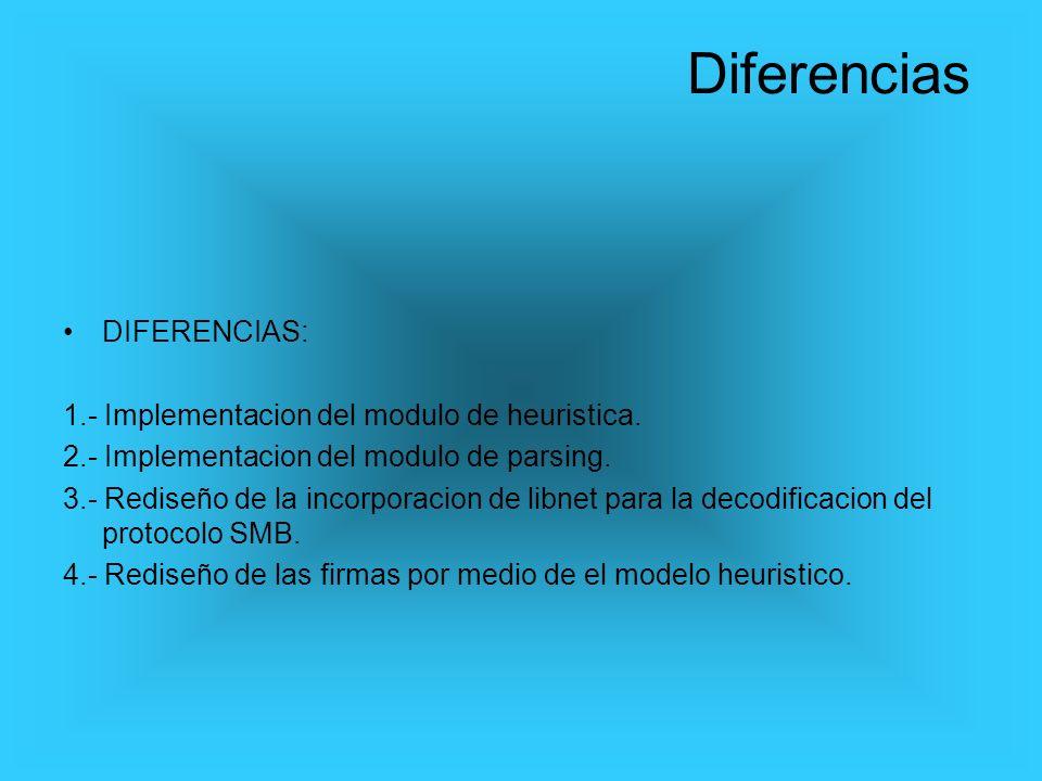 DIFERENCIAS: 1.- Implementacion del modulo de heuristica. 2.- Implementacion del modulo de parsing. 3.- Rediseño de la incorporacion de libnet para la
