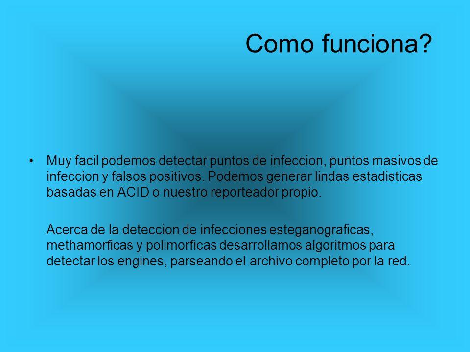 Muy facil podemos detectar puntos de infeccion, puntos masivos de infeccion y falsos positivos. Podemos generar lindas estadisticas basadas en ACID o