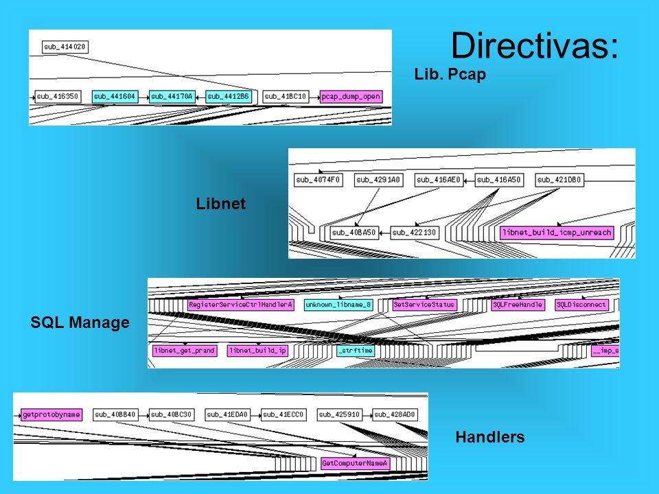Lib. Pcap Libnet SQL Manage Handlers Directivas: