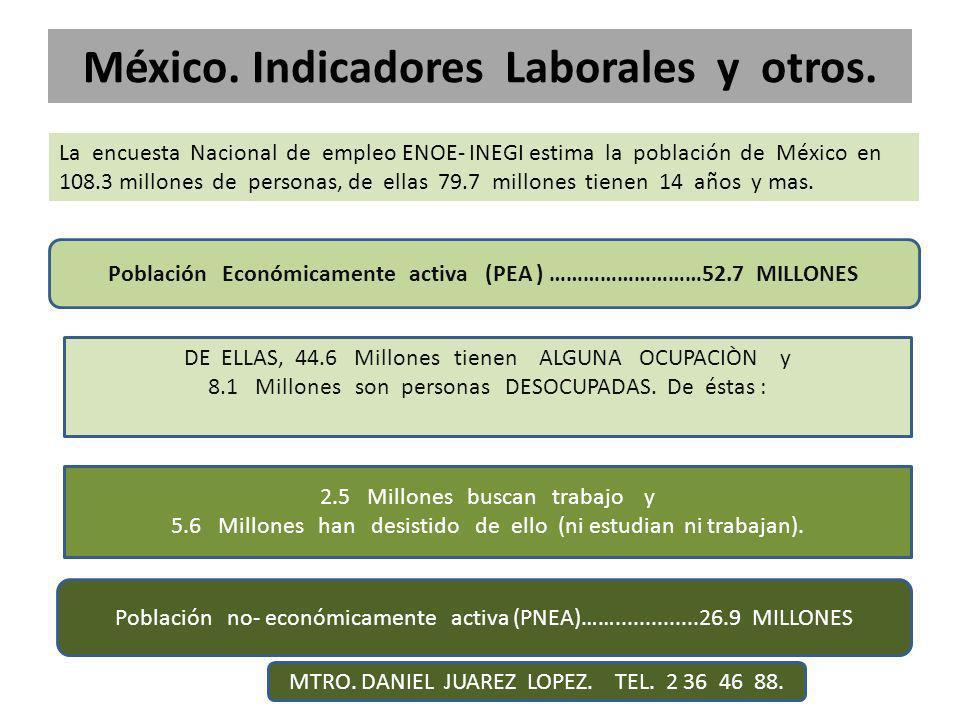 México. Indicadores Laborales y otros. La encuesta Nacional de empleo ENOE- INEGI estima la población de México en 108.3 millones de personas, de ella