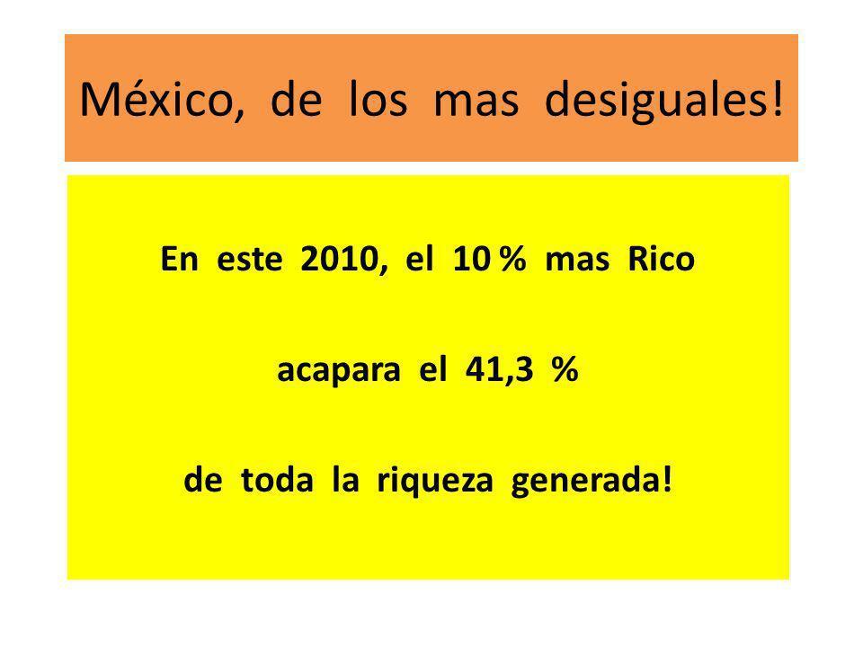 México, de los mas desiguales! En este 2010, el 10 % mas Rico acapara el 41,3 % de toda la riqueza generada!