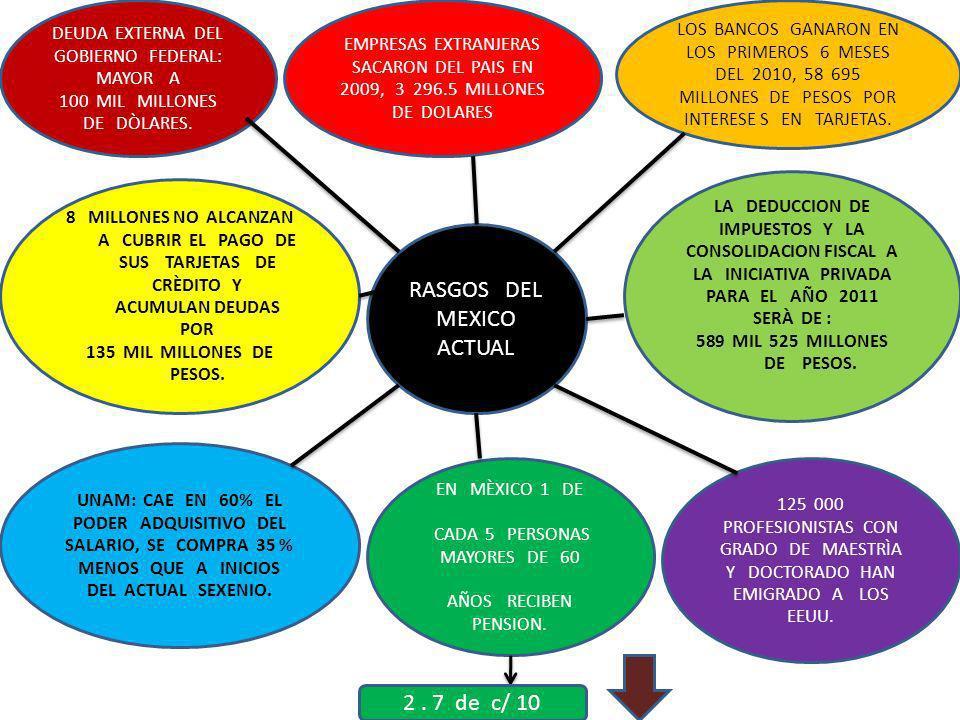 RASGOS DEL MEXICO ACTUAL DEUDA EXTERNA DEL GOBIERNO FEDERAL: MAYOR A 100 MIL MILLONES DE DÒLARES. EMPRESAS EXTRANJERAS SACARON DEL PAIS EN 2009, 3 296