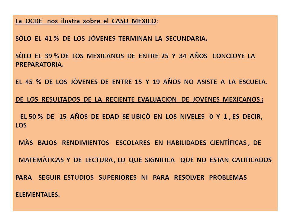 La OCDE nos ilustra sobre el CASO MEXICO: SÒLO EL 41 % DE LOS JÒVENES TERMINAN LA SECUNDARIA. SÒLO EL 39 % DE LOS MEXICANOS DE ENTRE 25 Y 34 AÑOS CONC