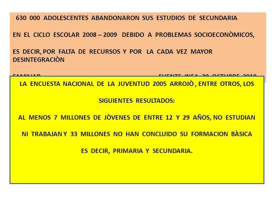 630 000 ADOLESCENTES ABANDONARON SUS ESTUDIOS DE SECUNDARIA EN EL CICLO ESCOLAR 2008 – 2009 DEBIDO A PROBLEMAS SOCIOECONÒMICOS, ES DECIR, POR FALTA DE