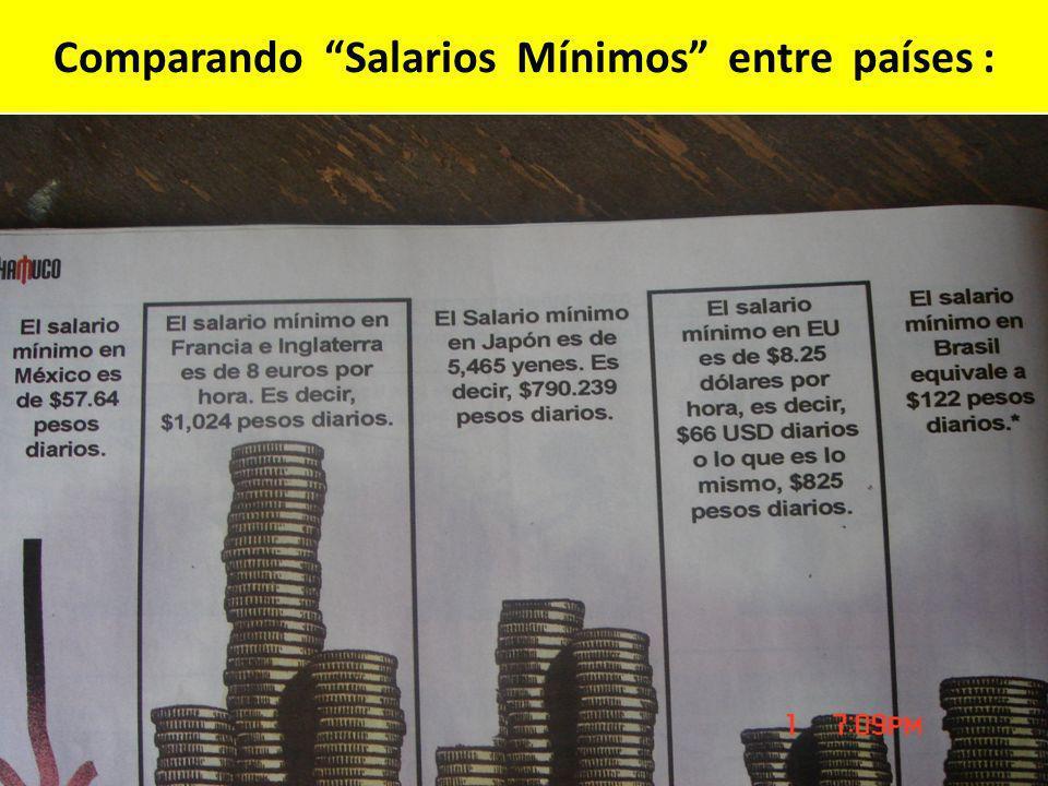 Comparando Salarios Mínimos entre países :