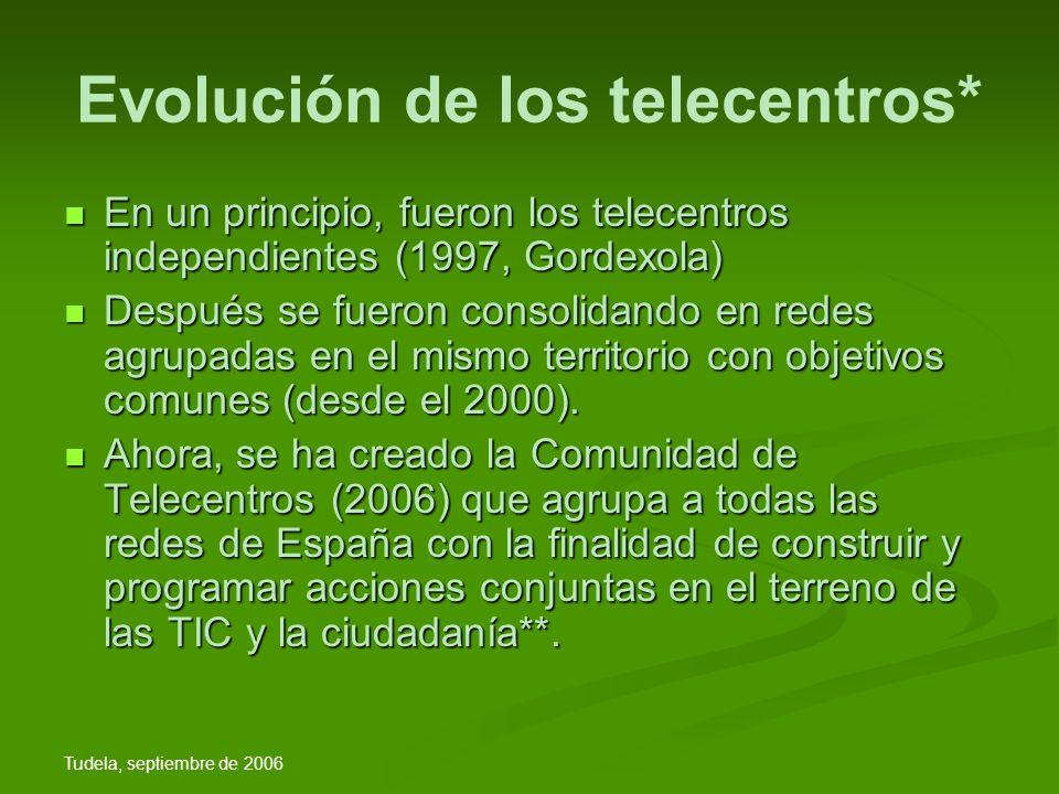 Tudela, septiembre de 2006 Evolución de los telecentros* En un principio, fueron los telecentros independientes (1997, Gordexola) En un principio, fueron los telecentros independientes (1997, Gordexola) Después se fueron consolidando en redes agrupadas en el mismo territorio con objetivos comunes (desde el 2000).
