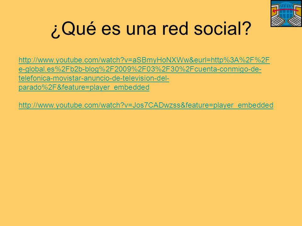 ¿Qué es una red social.