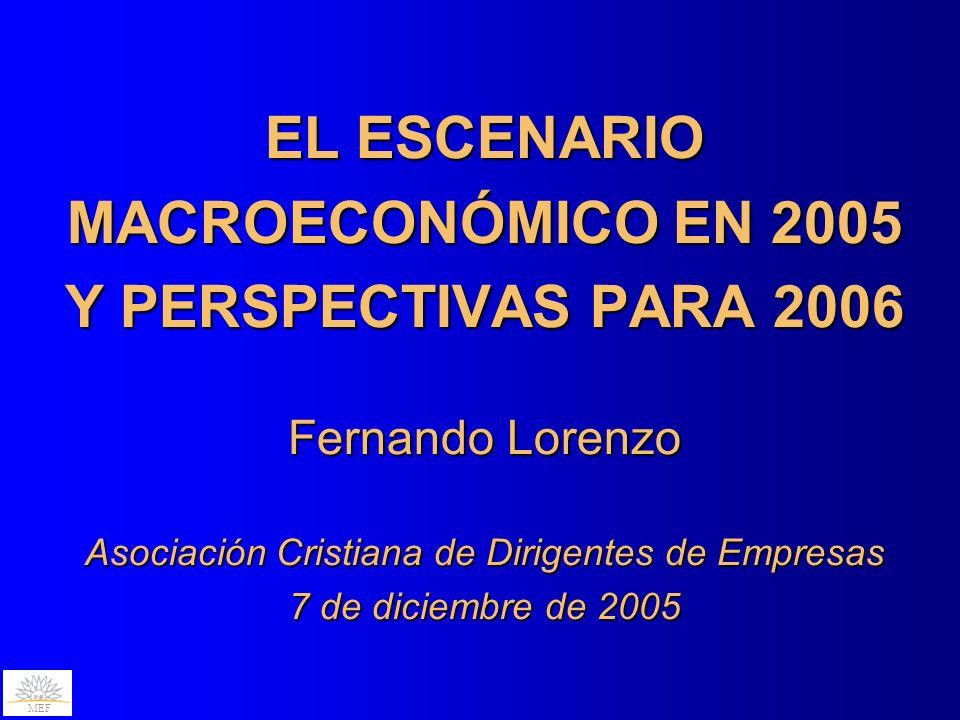 EL ESCENARIO MACROECONÓMICO EN 2005 Y PERSPECTIVAS PARA 2006 Fernando Lorenzo Asociación Cristiana de Dirigentes de Empresas 7 de diciembre de 2005 MEF