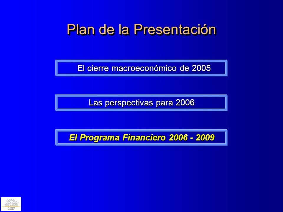 El cierre macroeconómico de 2005 El cierre macroeconómico de 2005 El Programa Financiero 2006 - 2009 Las perspectivas para 2006 Plan de la Presentació