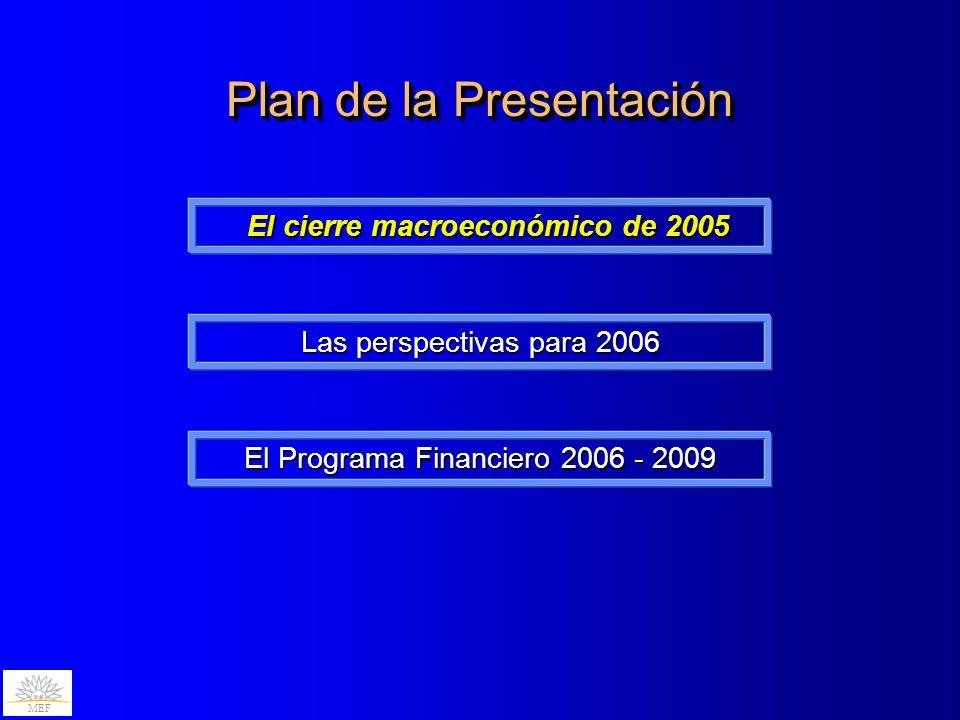 El cierre macroeconómico de 2005 El cierre macroeconómico de 2005 El Programa Financiero 2006 - 2009 Las perspectivas para 2006 Plan de la Presentación MEF