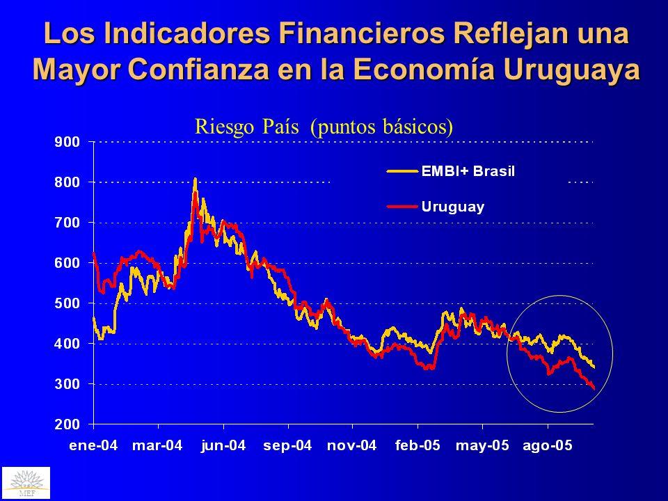 (a) transformado a US$ al momento de la emisión Emisiones Internacionales de Deuda con riesgo país a la baja MEF -120 p.b.