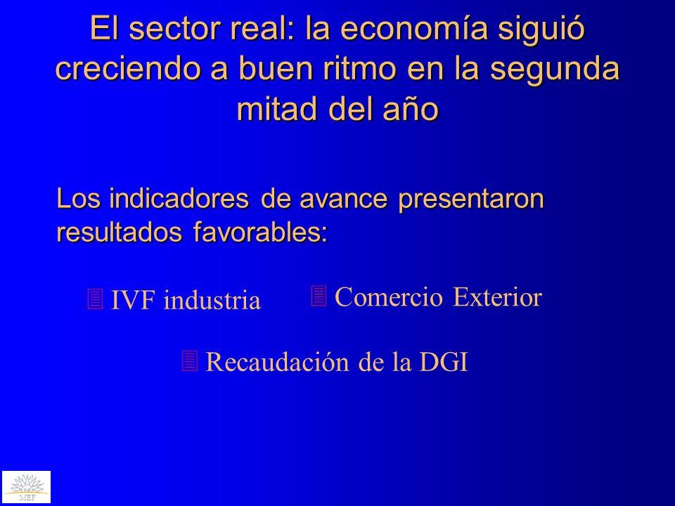 El sector real: la economía siguió creciendo a buen ritmo en la segunda mitad del año 3IVF industria MEF 3Recaudación de la DGI 3Comercio Exterior Los indicadores de avance presentaron resultados favorables: