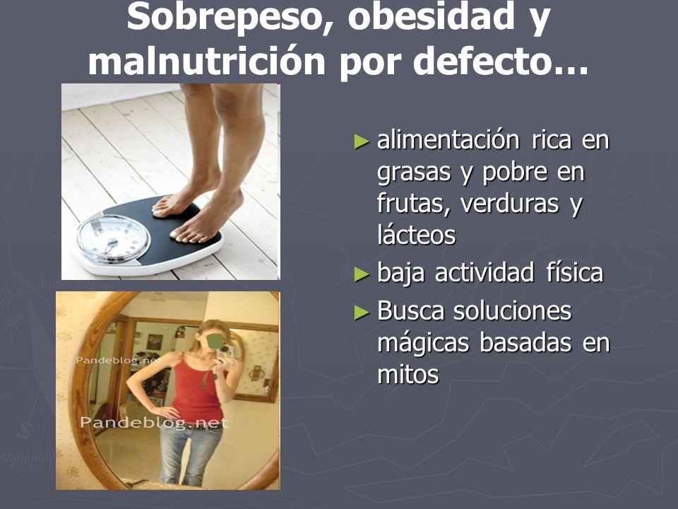 Sobrepeso, obesidad y malnutrición por defecto… alimentación rica en grasas y pobre en frutas, verduras y lácteos baja actividad física Busca soluciones mágicas basadas en mitos