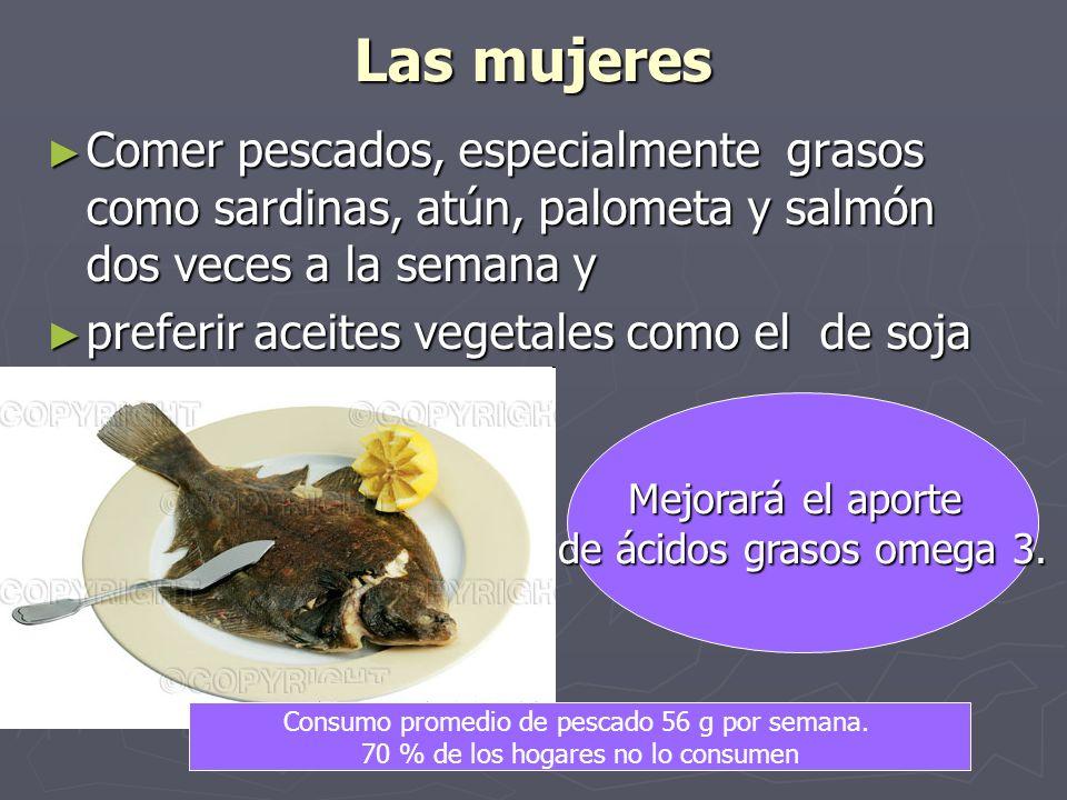 Las mujeres Comer pescados, especialmente grasos como sardinas, atún, palometa y salmón dos veces a la semana y Comer pescados, especialmente grasos como sardinas, atún, palometa y salmón dos veces a la semana y preferir aceites vegetales como el de soja preferir aceites vegetales como el de soja Mejorará el aporte de ácidos grasos omega 3.