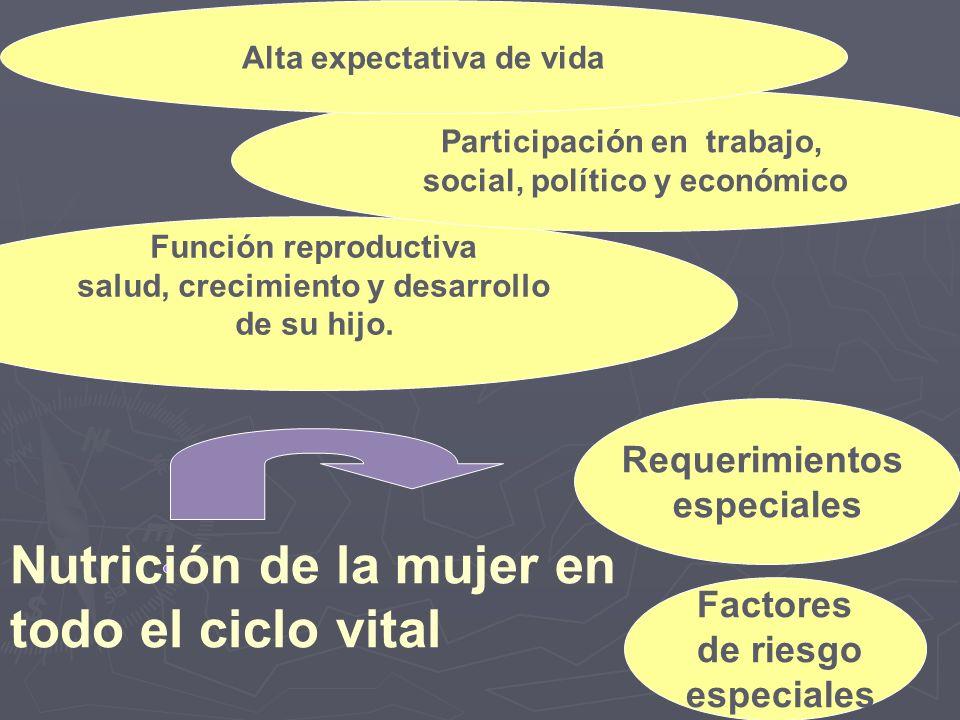Función reproductiva salud, crecimiento y desarrollo de su hijo.