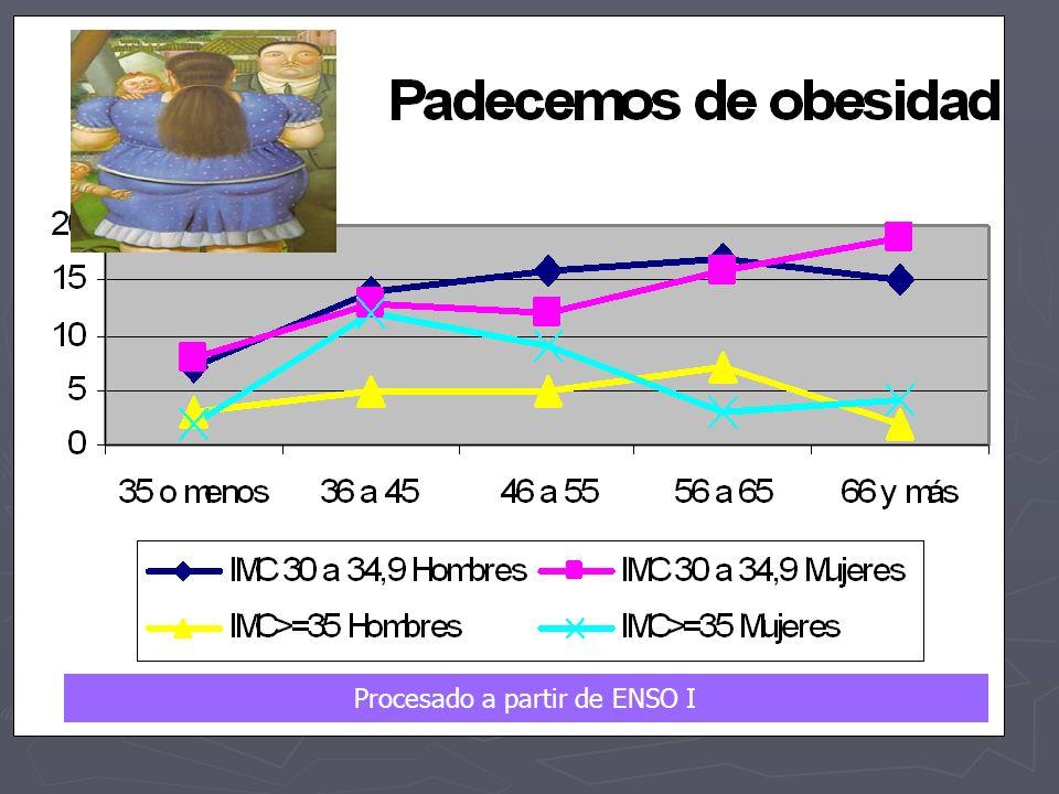 Y en el climaterio… Los cambios hormonales provocan: pérdida de calcio en los huesos y un aumento de la cantidad de grasa.