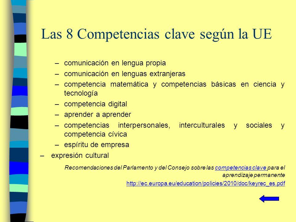 Definición de Competencia Una combinación de conocimientos, capacidades y actitudes adecuadas al contexto.