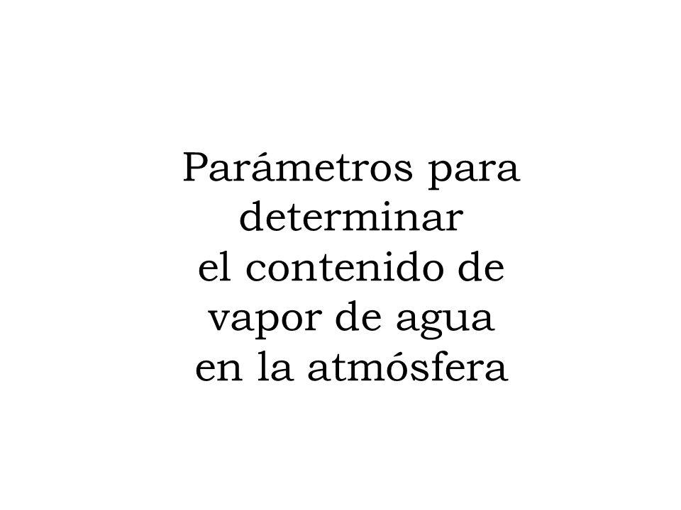 Parámetros para determinar el contenido de vapor de agua en la atmósfera