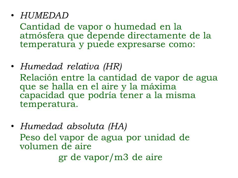 HUMEDAD Cantidad de vapor o humedad en la atmósfera que depende directamente de la temperatura y puede expresarse como: Humedad relativa (HR) Relación