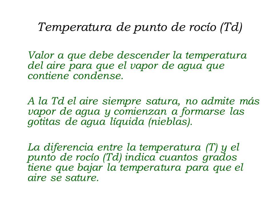Temperatura de punto de rocío (Td) Valor a que debe descender la temperatura del aire para que el vapor de agua que contiene condense. A la Td el aire