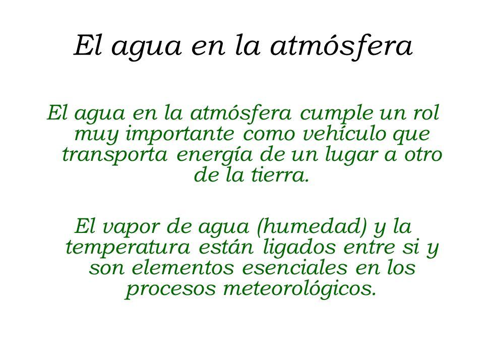 El agua en la atmósfera cumple un rol muy importante como vehículo que transporta energía de un lugar a otro de la tierra. El vapor de agua (humedad)