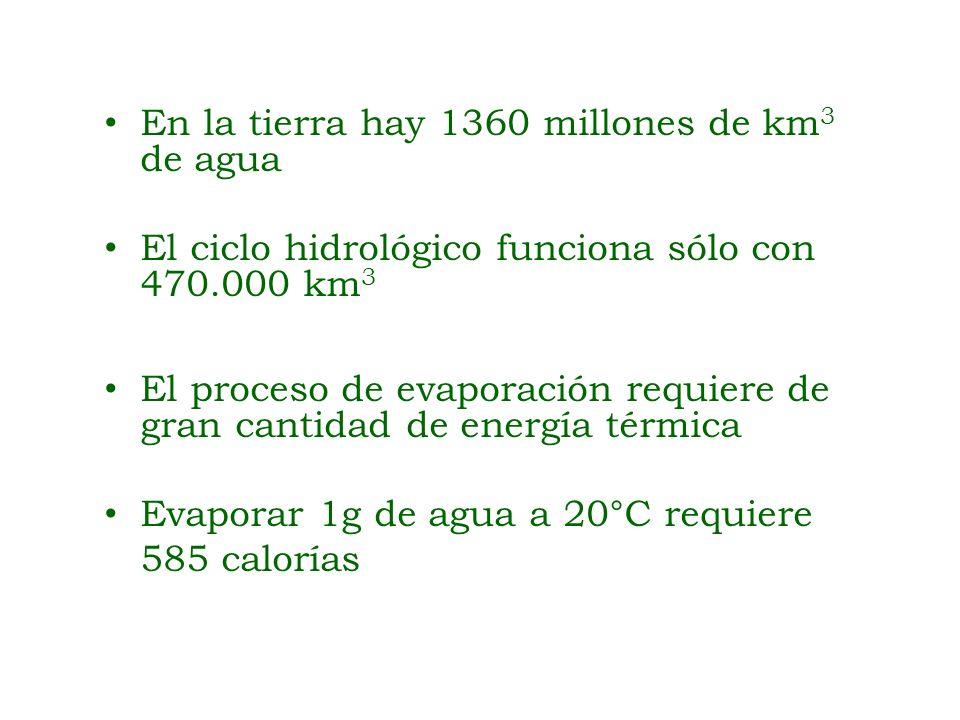 En la tierra hay 1360 millones de km 3 de agua El ciclo hidrológico funciona sólo con 470.000 km 3 El proceso de evaporación requiere de gran cantidad