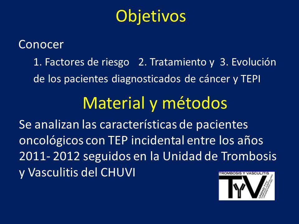 Objetivos Conocer 1. Factores de riesgo 2. Tratamiento y 3. Evolución de los pacientes diagnosticados de cáncer y TEPI Material y métodos Se analizan