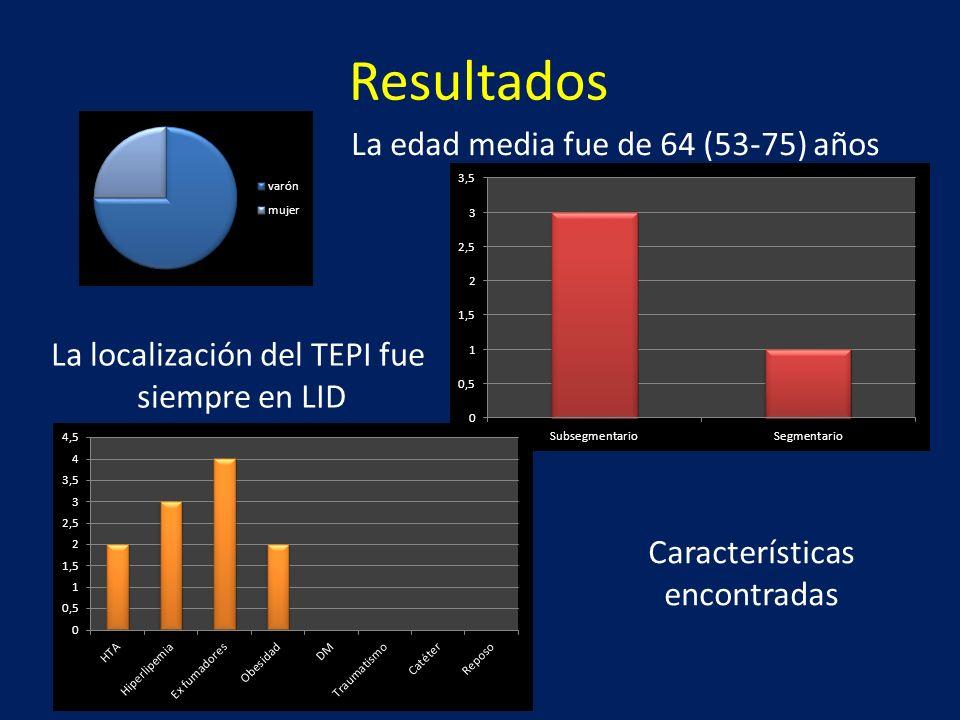 Resultados La edad media fue de 64 (53-75) años La localización del TEPI fue siempre en LID Características encontradas