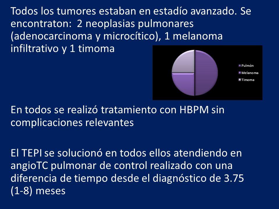 Todos los tumores estaban en estadío avanzado. Se encontraton: 2 neoplasias pulmonares (adenocarcinoma y microcítico), 1 melanoma infiltrativo y 1 tim