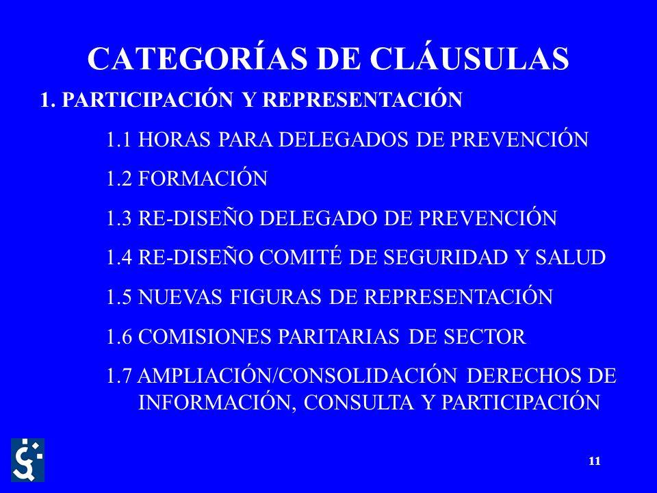 11 CATEGORÍAS DE CLÁUSULAS 1.