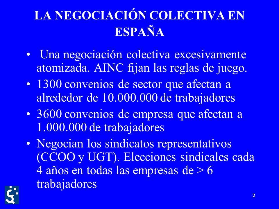 2 LA NEGOCIACIÓN COLECTIVA EN ESPAÑA Una negociación colectiva excesivamente atomizada.