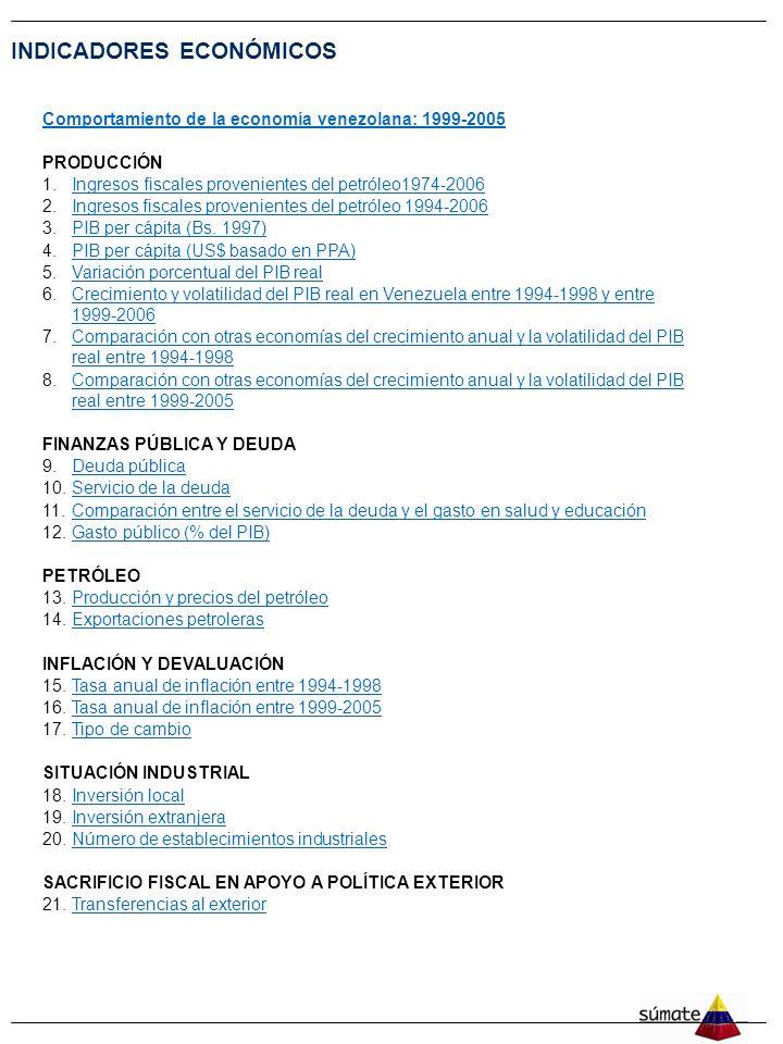 0 INDICADORES ECONÓMICOS Comportamiento de la economía venezolana: 1999-2005 PRODUCCIÓN 1.Ingresos fiscales provenientes del petróleo1974-2006Ingresos fiscales provenientes del petróleo1974-2006 2.
