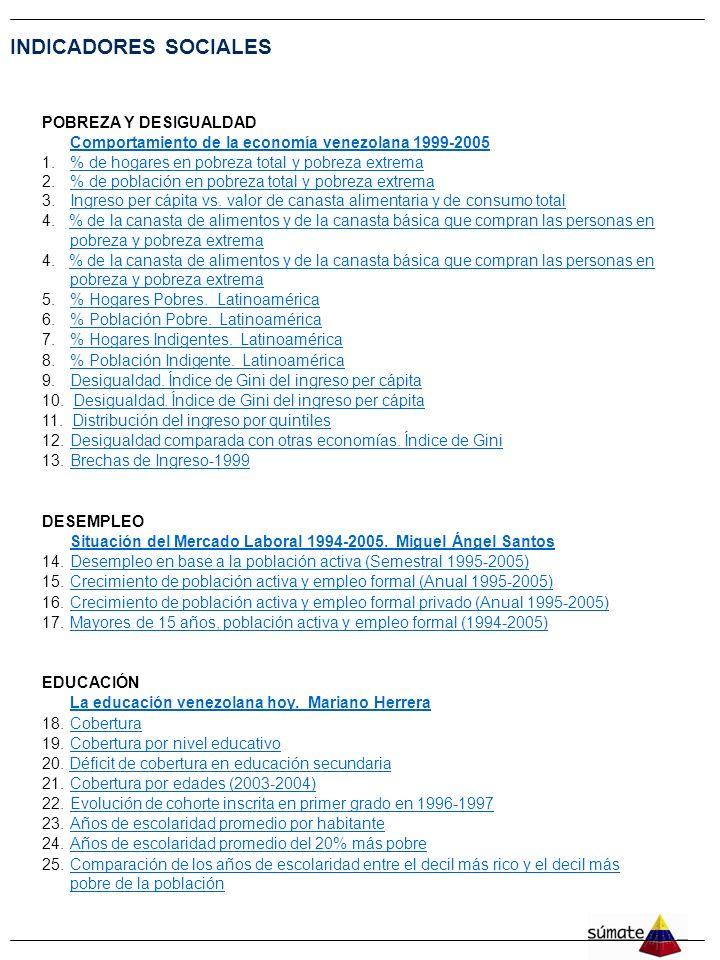 1 INDICADORES SOCIALES POBREZA Y DESIGUALDAD Comportamiento de la economía venezolana 1999-2005 1.% de hogares en pobreza total y pobreza extrema% de hogares en pobreza total y pobreza extrema 2.% de población en pobreza total y pobreza extrema% de población en pobreza total y pobreza extrema 3.Ingreso per cápita vs.