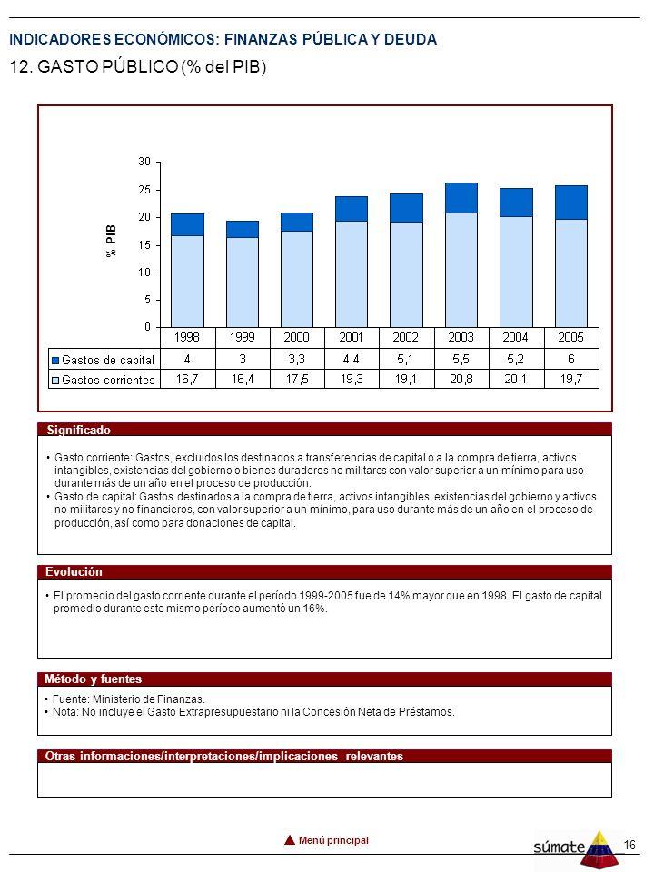15 Significado Los datos anteriores muestran una comparación entre lo que representa el servicio de la deuda (capital + intereses) y el gasto en educa