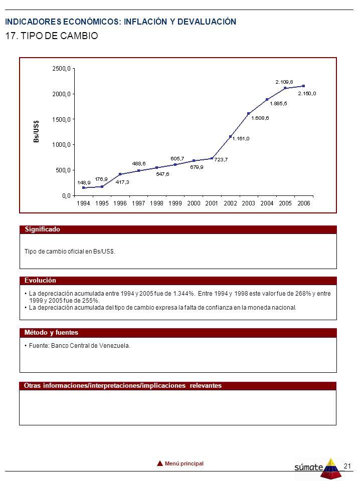 20 Significado Inflación: Aumento continuo y generalizado de los precios de bienes y servicios que se comercializan en la economía. Método y fuentes F