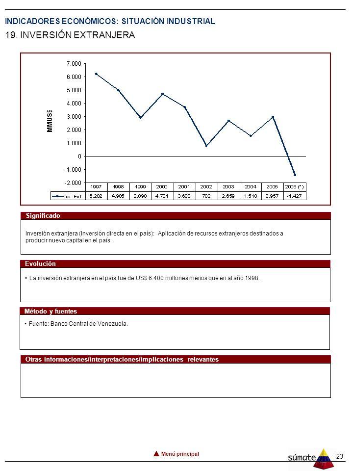 22 INDICADORES ECONÓMICOS: SITUACIÓN INDUSTRIAL 18. INVERSIÓN LOCAL Tablas Inversión local (Formación Bruta de Capital Fijo): Aplicación de recursos n
