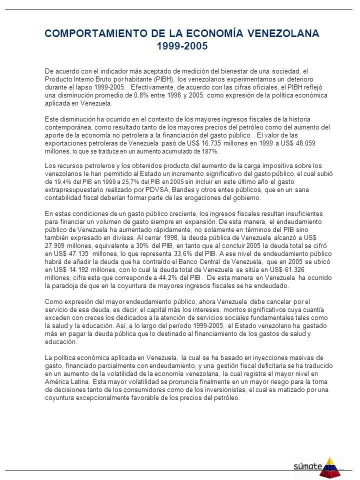 3 COMPORTAMIENTO DE LA ECONOMÍA VENEZOLANA 1999-2005 De acuerdo con el indicador más aceptado de medición del bienestar de una sociedad, el Producto Interno Bruto por habitante (PIBH), los venezolanos experimentamos un deterioro durante el lapso 1999-2005.