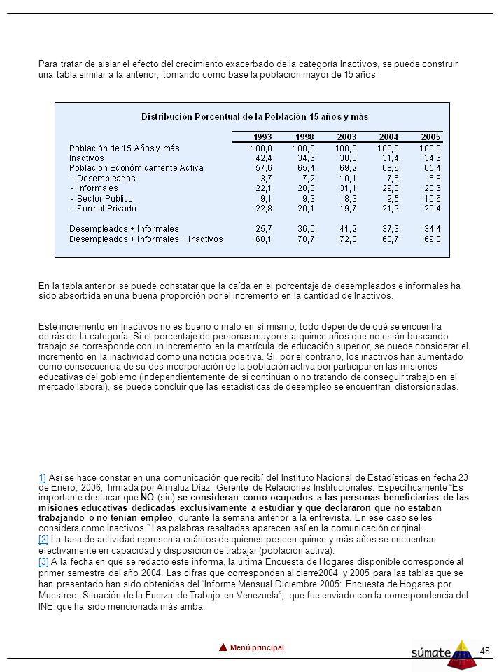 48 Menú principal Para tratar de aislar el efecto del crecimiento exacerbado de la categoría Inactivos, se puede construir una tabla similar a la anterior, tomando como base la población mayor de 15 años.