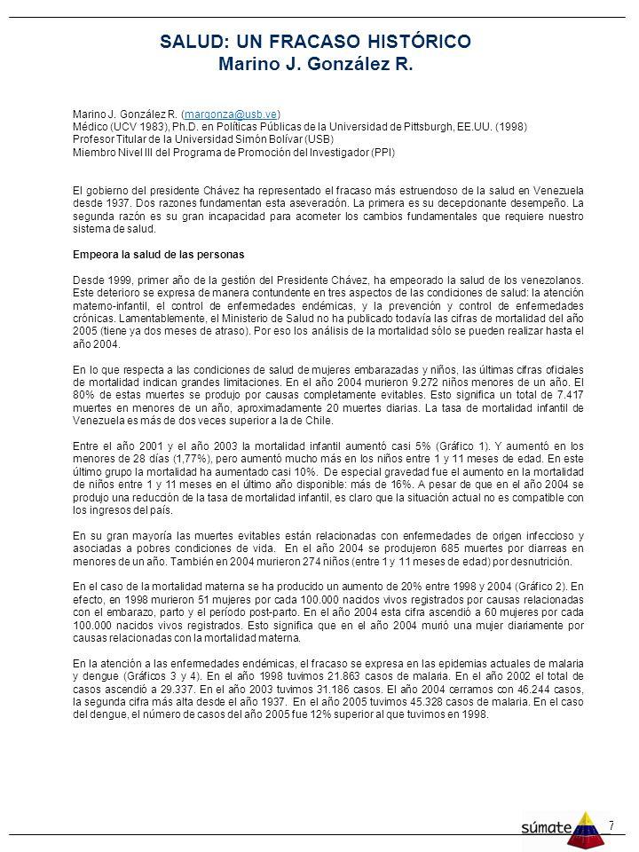 76 SALUD: UN FRACASO HISTÓRICO Marino J.González R.