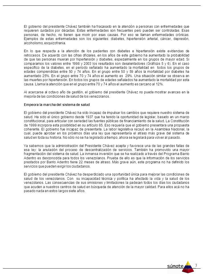 77 El gobierno del presidente Chávez también ha fracasado en la atención a personas con enfermedades que requieren cuidados por décadas.