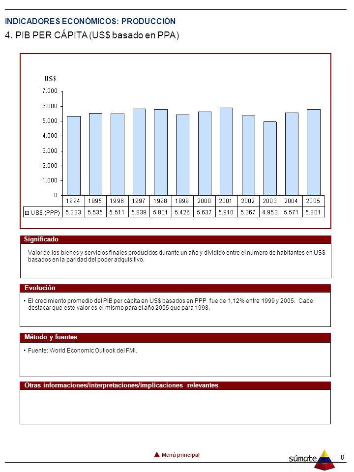 7 Menú principal INDICADORES ECONÓMICOS: PRODUCCIÓN 3. PIB PER CÁPITA (Bs. 1997) Significado Valor de los bienes y servicios finales producidos durant