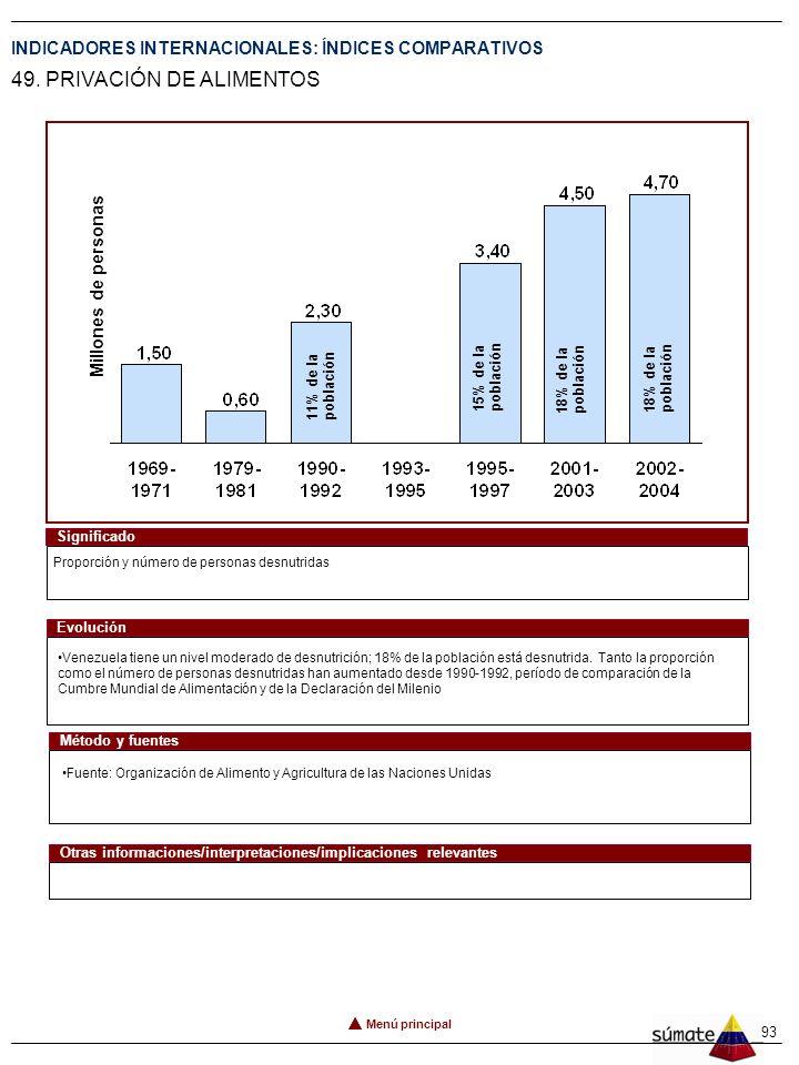 92 INDICADORES INTERNACIONALES: ÍNDICES COMPARATIVOS 48. ÍNDICE DE DESARROLLO HUMANO 2004 Significado Método y fuentes De acuerdo a este índice, Venez