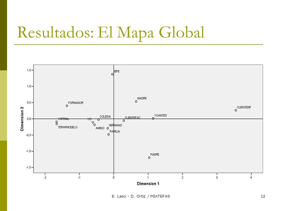 E. Laso - D. Ortiz / MIATEFAS12 Resultados: El Mapa Global