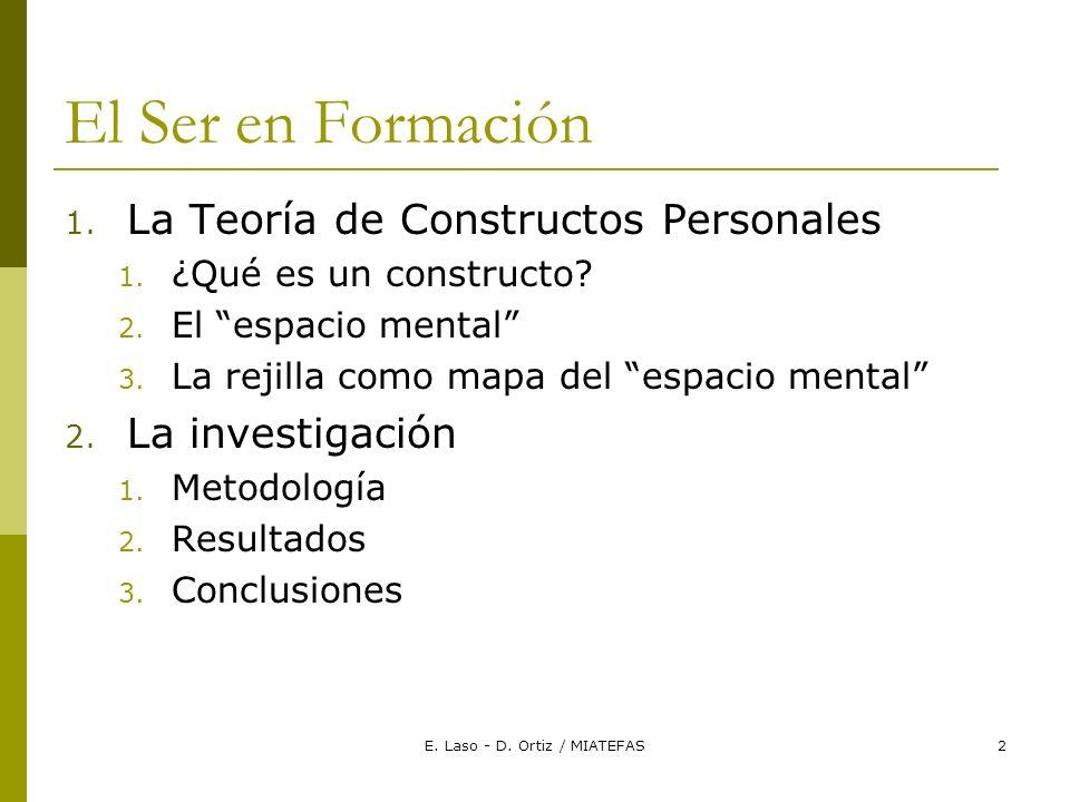 E. Laso - D. Ortiz / MIATEFAS2 El Ser en Formación 1.