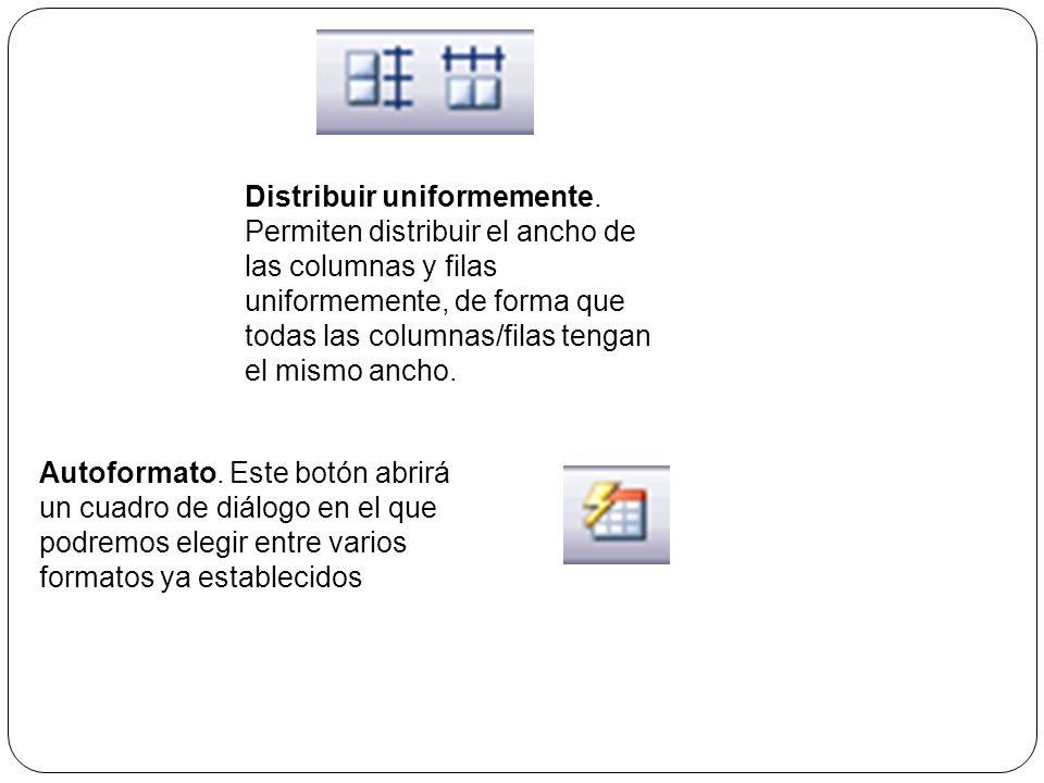 Combinar y dividir. El primer icono permite crear una única celda combinando el contenido de las celdas seleccionadas. El segundo icono separa una cel