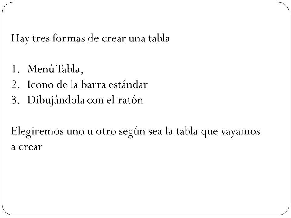Una tabla está formada por celdas agrupadas por filas y columnas, en cada celda se puede insertar texto, números o gráficos. SOY LA CELDA Nº1 1 2 233
