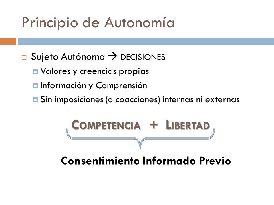 Principio de Autonomía Sujeto Autónomo DECISIONES Valores y creencias propias Información y Comprensión Sin imposiciones (o coacciones) internas ni ex