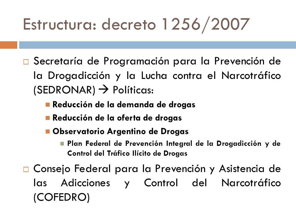 Estructura: decreto 1256/2007 Secretaría de Programación para la Prevención de la Drogadicción y la Lucha contra el Narcotráfico (SEDRONAR) Políticas: