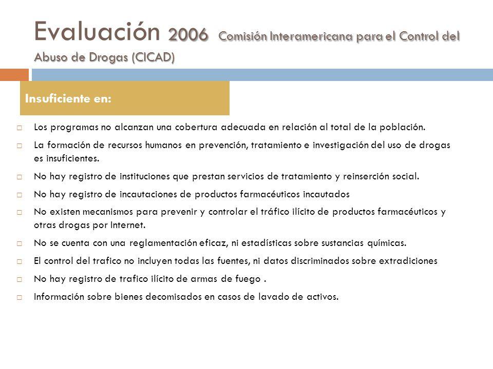 2006 Comisión Interamericana para el Control del Abuso de Drogas (CICAD) Evaluación 2006 Comisión Interamericana para el Control del Abuso de Drogas (