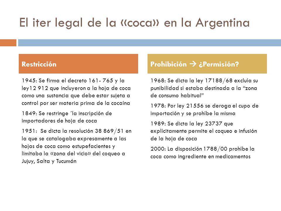 El iter legal de la «coca» en la Argentina 1945: Se firma el decreto 161- 765 y la ley12 912 que incluyeron a la hoja de coca como una sustancia que d
